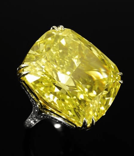 обзор какой самый дорогой желтый камень сегодня наиболее