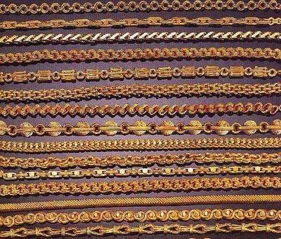 Все виды цепочек плетения